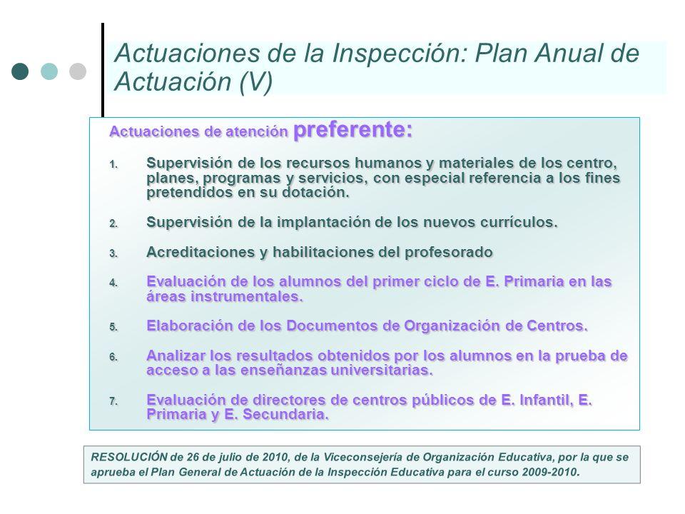 Actuaciones de atención preferente: 1. Supervisión de los recursos humanos y materiales de los centro, planes, programas y servicios, con especial ref
