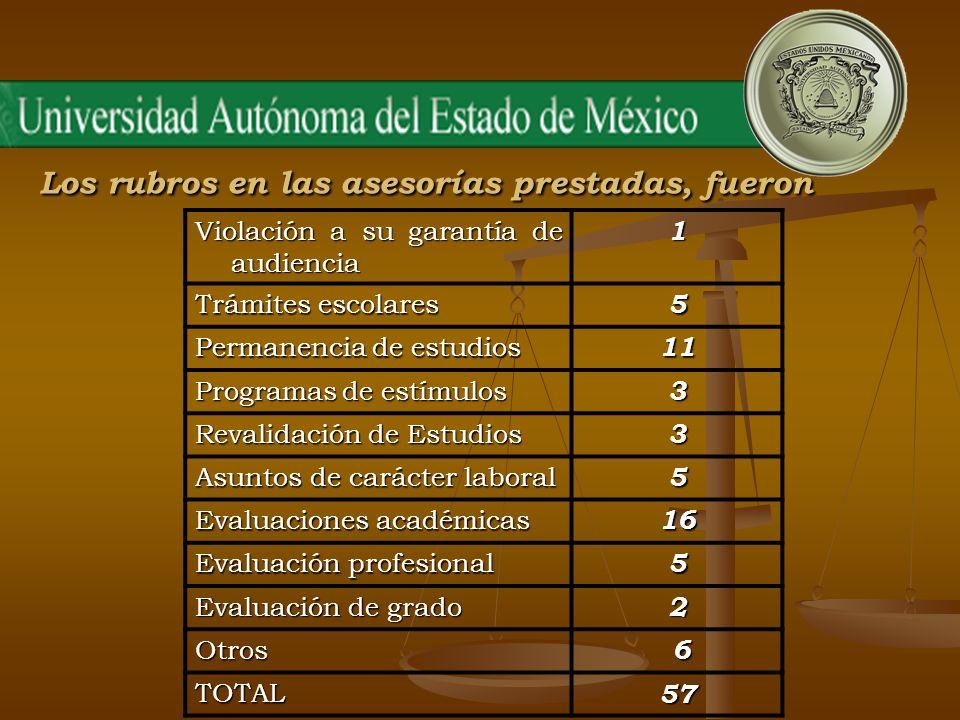 RECEPCIÓN Y TRÁMITE DE LAS QUEJAS Se recibieron un total de 50 quejas : 9 profesores, 36 alumnos y 5 universitarios.