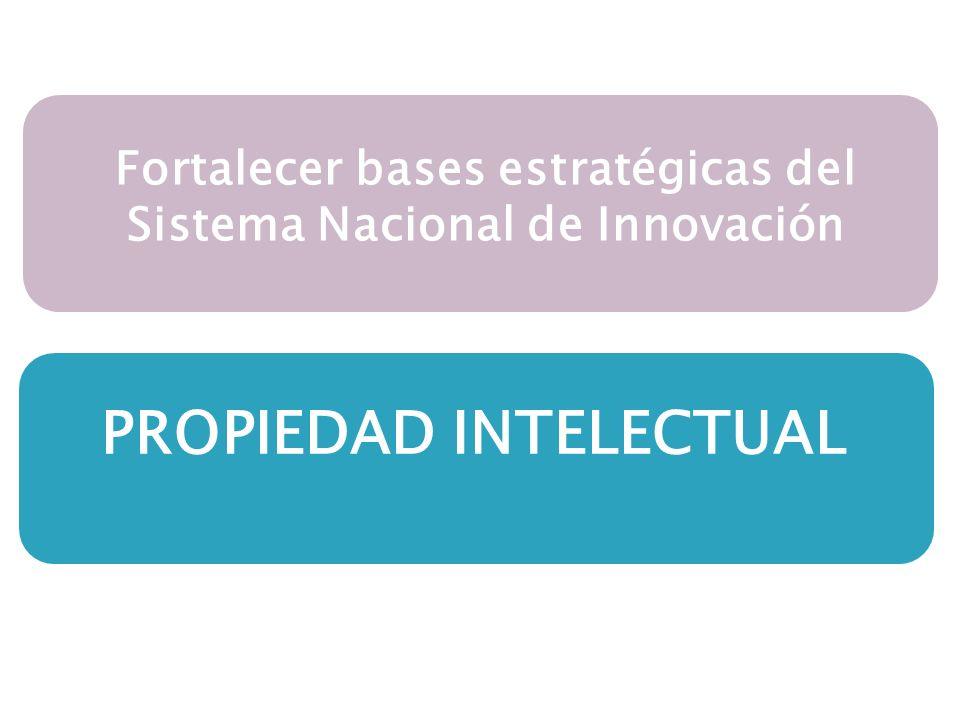 PROPIEDAD INTELECTUAL Fortalecer bases estratégicas del Sistema Nacional de Innovación