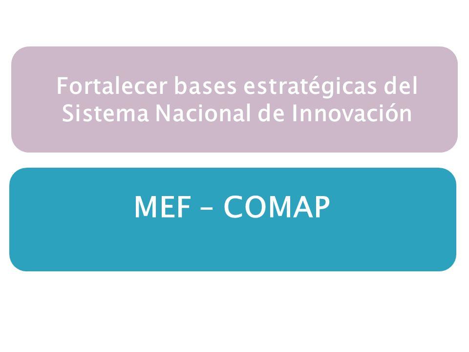 MEF – COMAP Fortalecer bases estratégicas del Sistema Nacional de Innovación