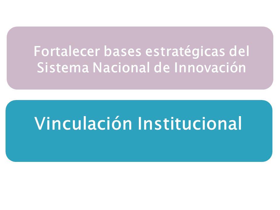 Vinculación Institucional Fortalecer bases estratégicas del Sistema Nacional de Innovación