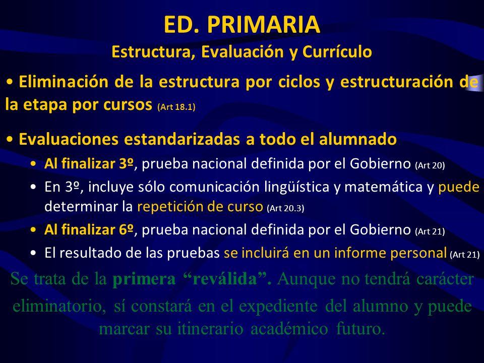 Eliminación de la estructura por ciclos y estructuración de la etapa por cursos (Art 18.1) Evaluaciones estandarizadas a todo el alumnado Al finalizar