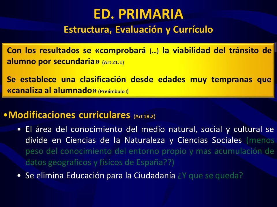Modificaciones curriculares (Art 18.2) El área del conocimiento del medio natural, social y cultural se divide en Ciencias de la Naturaleza y Ciencias