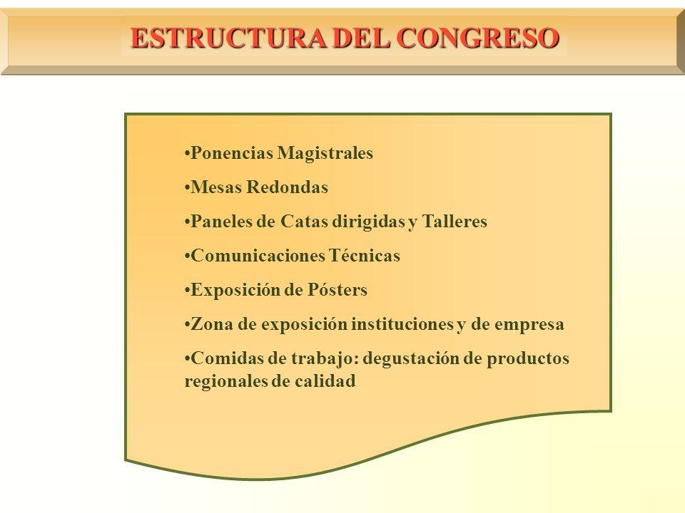 ESTRUCTURA DEL CONGRESO Ponencias Magistrales Mesas Redondas Paneles de Catas dirigidas y Talleres Comunicaciones Técnicas Exposición de Pósters Zona