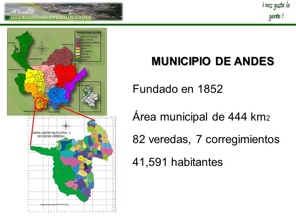 MUNICIPIO DE ANDES Fundado en 1852 Área municipal de 444 km 2 82 veredas, 7 corregimientos 41,591 habitantes