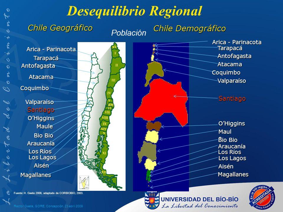 Desequilibrio Regional Fuente: H. Gaete 2008, adaptado de CORBIOBIO, 2003.
