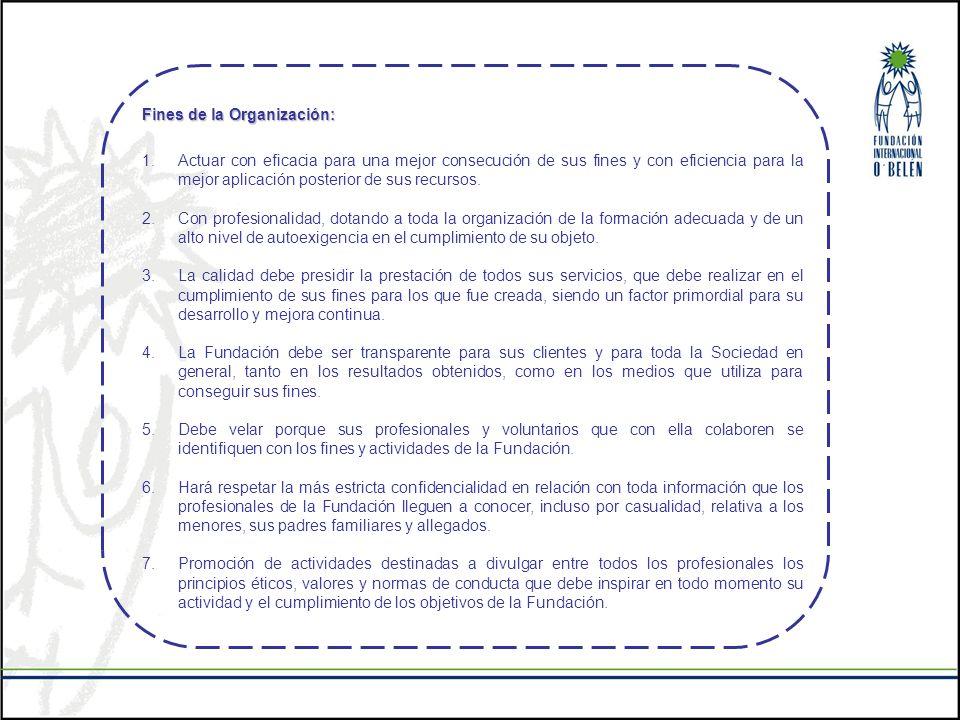 Fines de la Organización: 1.Actuar con eficacia para una mejor consecución de sus fines y con eficiencia para la mejor aplicación posterior de sus rec