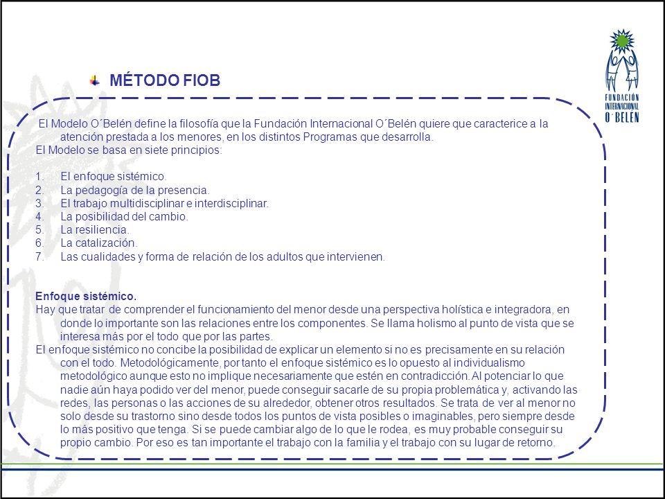 MÉTODO FIOB El Modelo O´Belén define la filosofía que la Fundación Internacional O´Belén quiere que caracterice a la atención prestada a los menores,