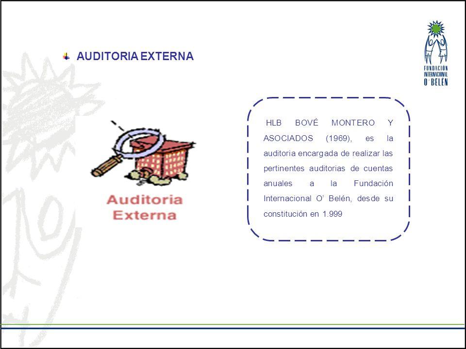 HLB BOVÉ MONTERO Y ASOCIADOS (1969), es la auditoria encargada de realizar las pertinentes auditorias de cuentas anuales a la Fundación Internacional