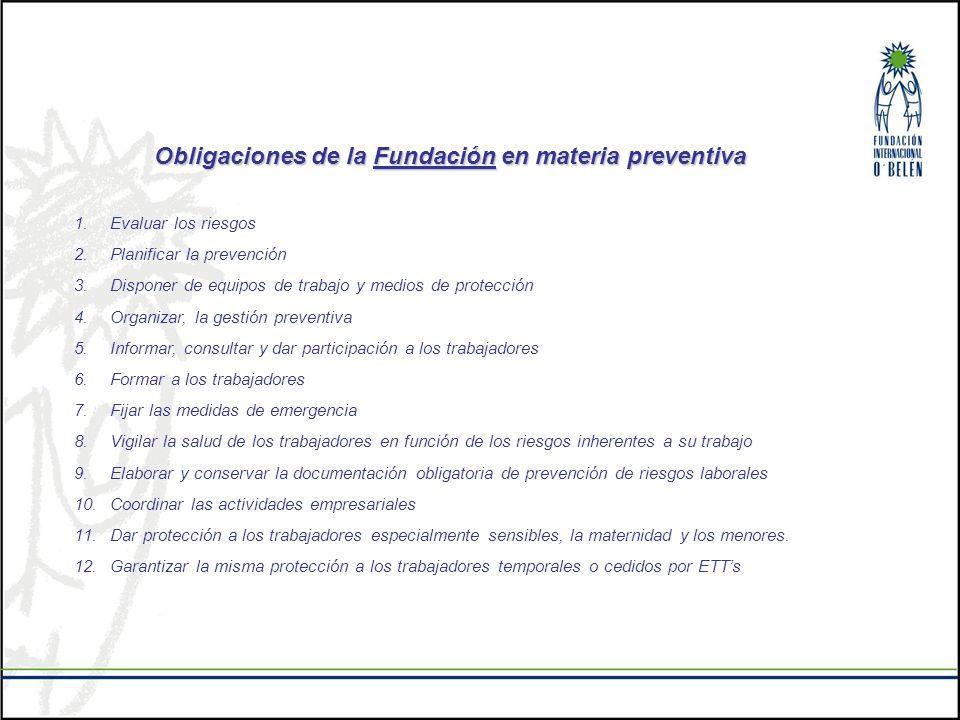 Obligaciones de la Fundación en materia preventiva 1.Evaluar los riesgos 2.Planificar la prevención 3.Disponer de equipos de trabajo y medios de prote