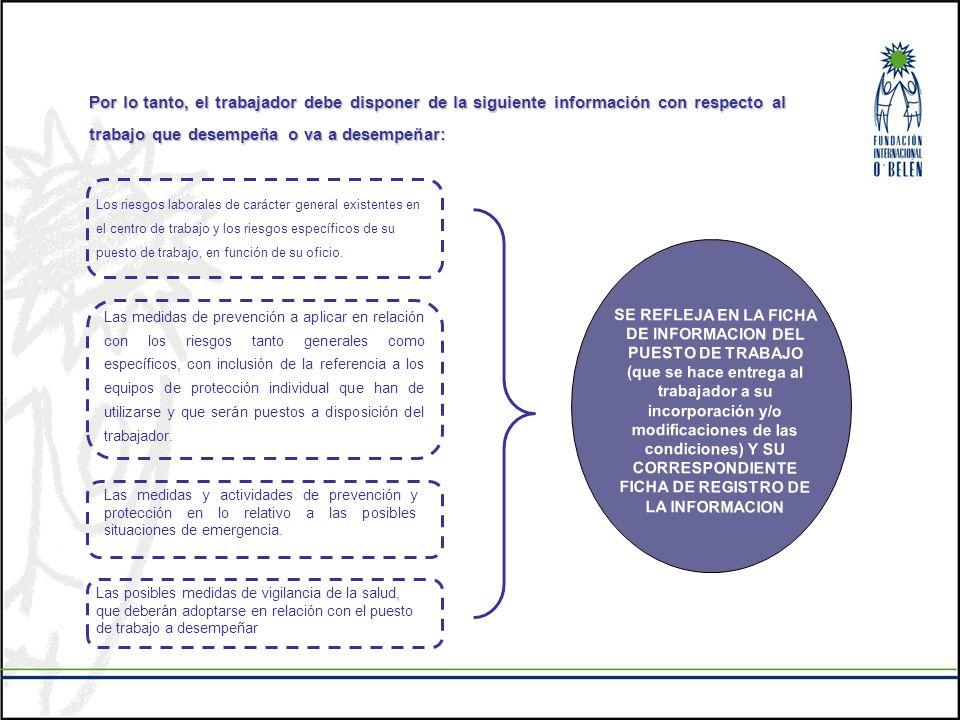 Por lo tanto, el trabajador debe disponer de la siguiente información con respecto al trabajo que desempeña o va a desempeñar: Los riesgos laborales d
