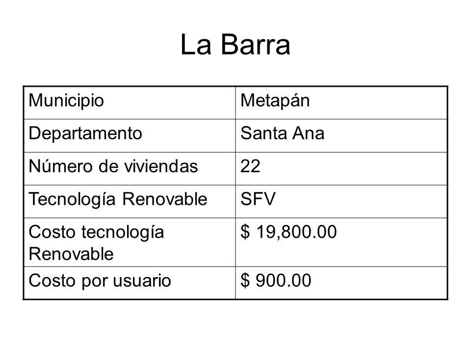 La Barra MunicipioMetapán DepartamentoSanta Ana Número de viviendas22 Tecnología RenovableSFV Costo tecnología Renovable $ 19,800.00 Costo por usuario$ 900.00