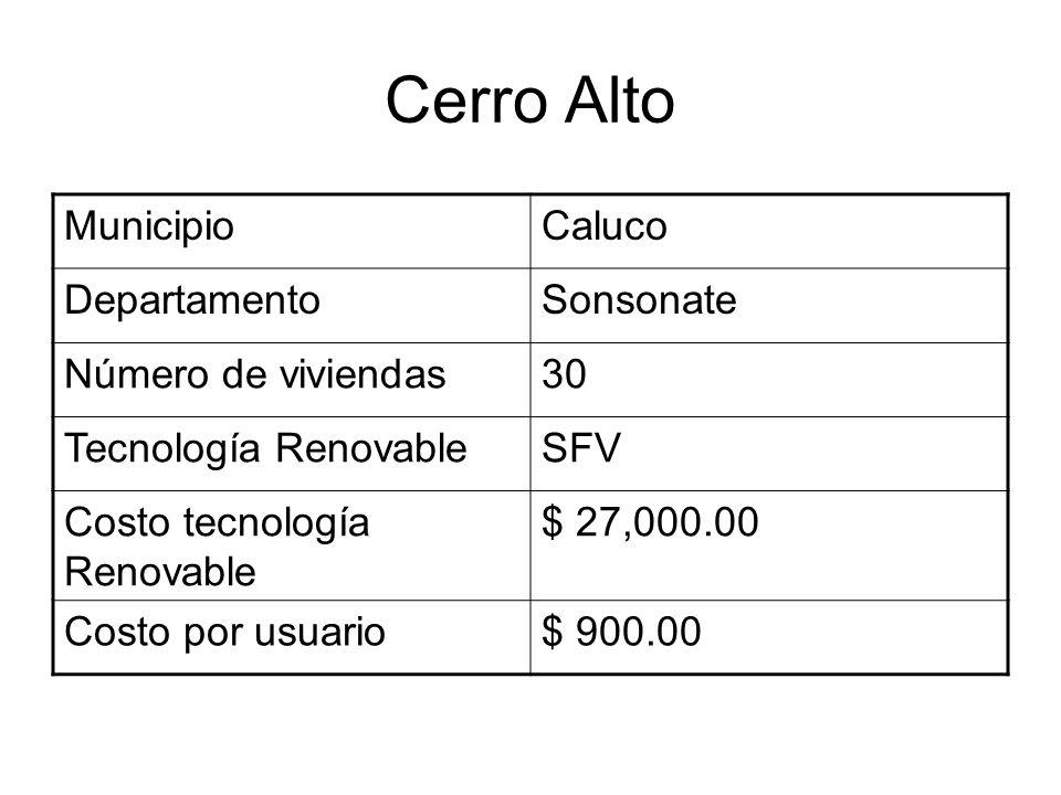 Cerro Alto MunicipioCaluco DepartamentoSonsonate Número de viviendas30 Tecnología RenovableSFV Costo tecnología Renovable $ 27,000.00 Costo por usuario$ 900.00