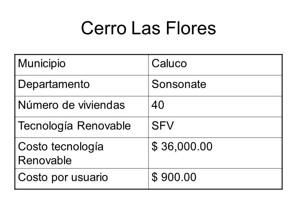 Cerro Las Flores MunicipioCaluco DepartamentoSonsonate Número de viviendas40 Tecnología RenovableSFV Costo tecnología Renovable $ 36,000.00 Costo por usuario$ 900.00