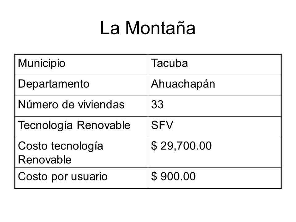 La Montaña MunicipioTacuba DepartamentoAhuachapán Número de viviendas33 Tecnología RenovableSFV Costo tecnología Renovable $ 29,700.00 Costo por usuario$ 900.00