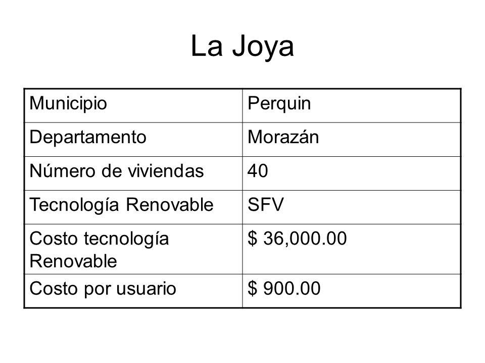 La Joya MunicipioPerquin DepartamentoMorazán Número de viviendas40 Tecnología RenovableSFV Costo tecnología Renovable $ 36,000.00 Costo por usuario$ 900.00