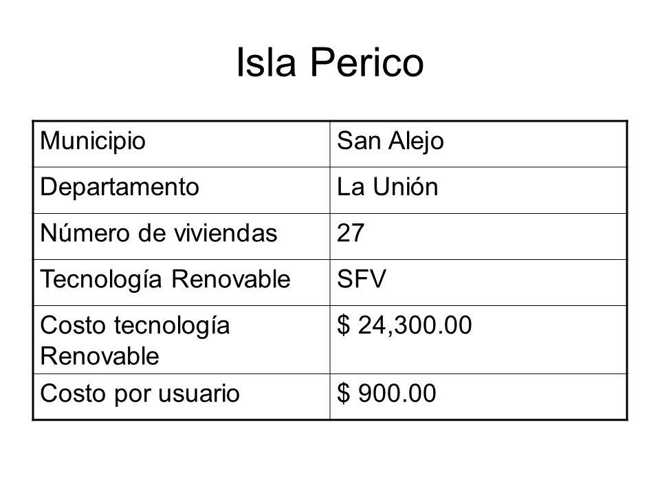 Isla Perico MunicipioSan Alejo DepartamentoLa Unión Número de viviendas27 Tecnología RenovableSFV Costo tecnología Renovable $ 24,300.00 Costo por usuario$ 900.00