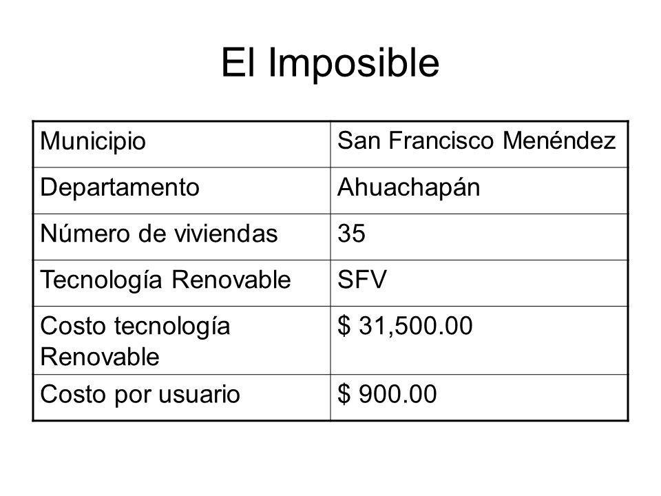 El Imposible Municipio San Francisco Menéndez DepartamentoAhuachapán Número de viviendas35 Tecnología RenovableSFV Costo tecnología Renovable $ 31,500.00 Costo por usuario$ 900.00