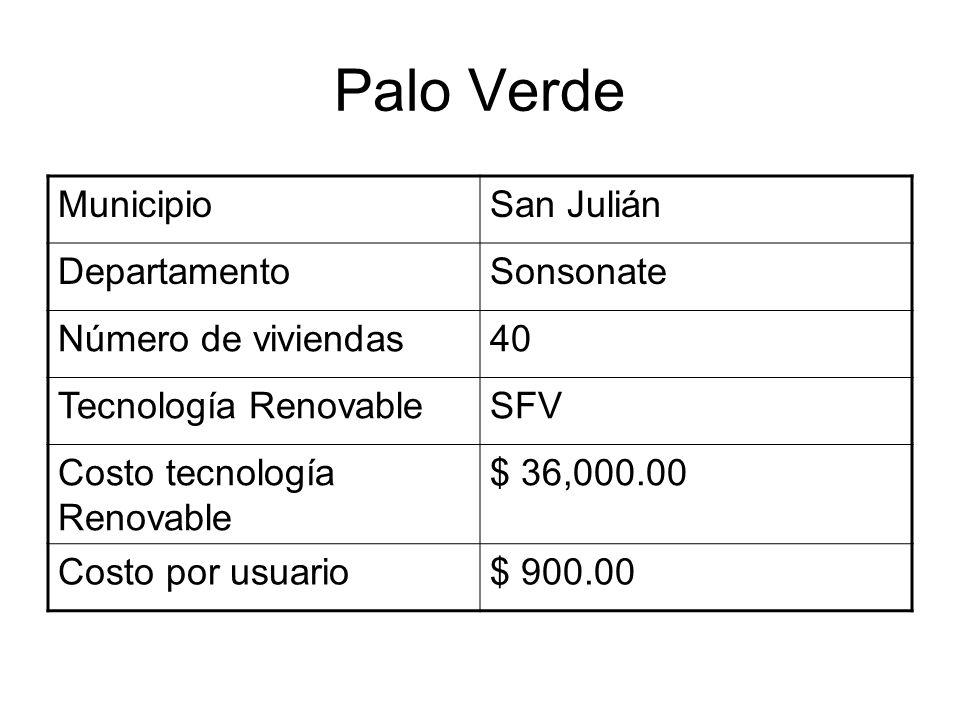 Palo Verde MunicipioSan Julián DepartamentoSonsonate Número de viviendas40 Tecnología RenovableSFV Costo tecnología Renovable $ 36,000.00 Costo por usuario$ 900.00