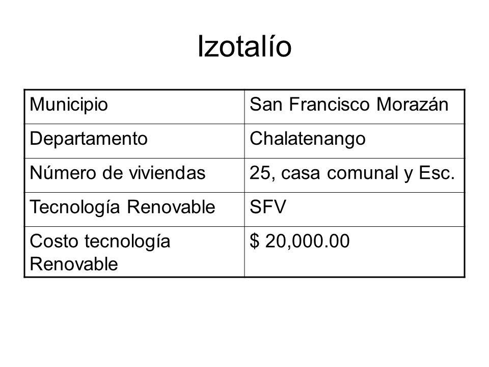 Izotalío MunicipioSan Francisco Morazán DepartamentoChalatenango Número de viviendas25, casa comunal y Esc.