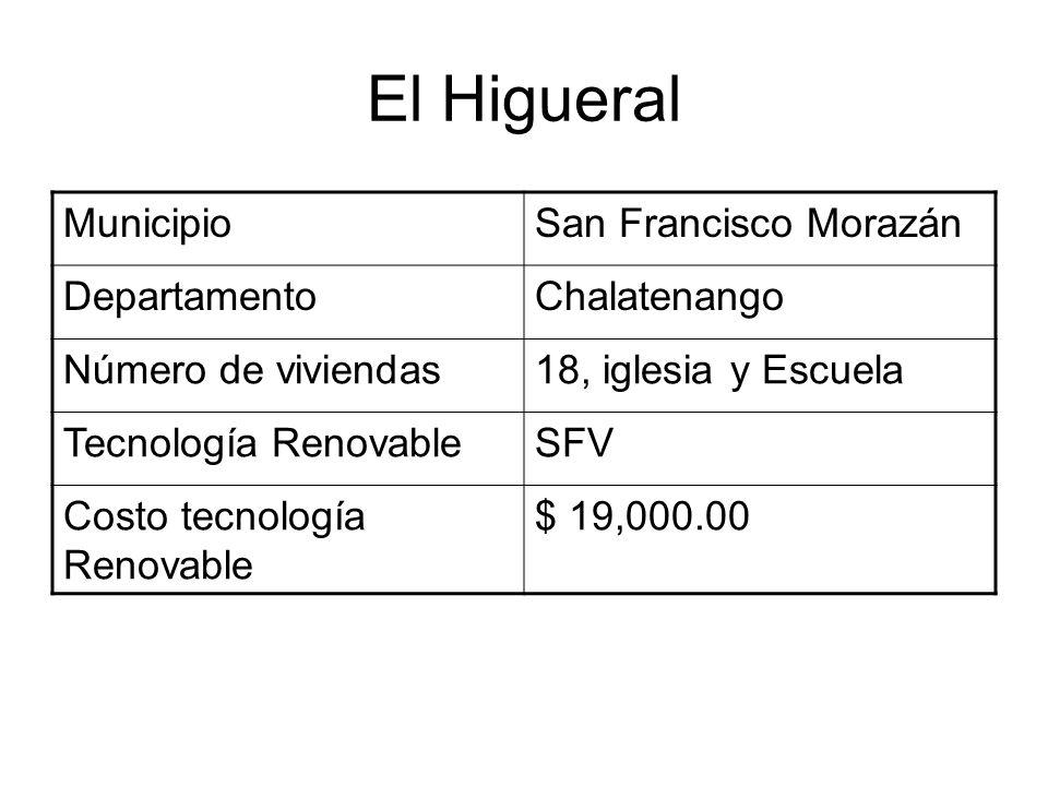 El Higueral MunicipioSan Francisco Morazán DepartamentoChalatenango Número de viviendas18, iglesia y Escuela Tecnología RenovableSFV Costo tecnología Renovable $ 19,000.00