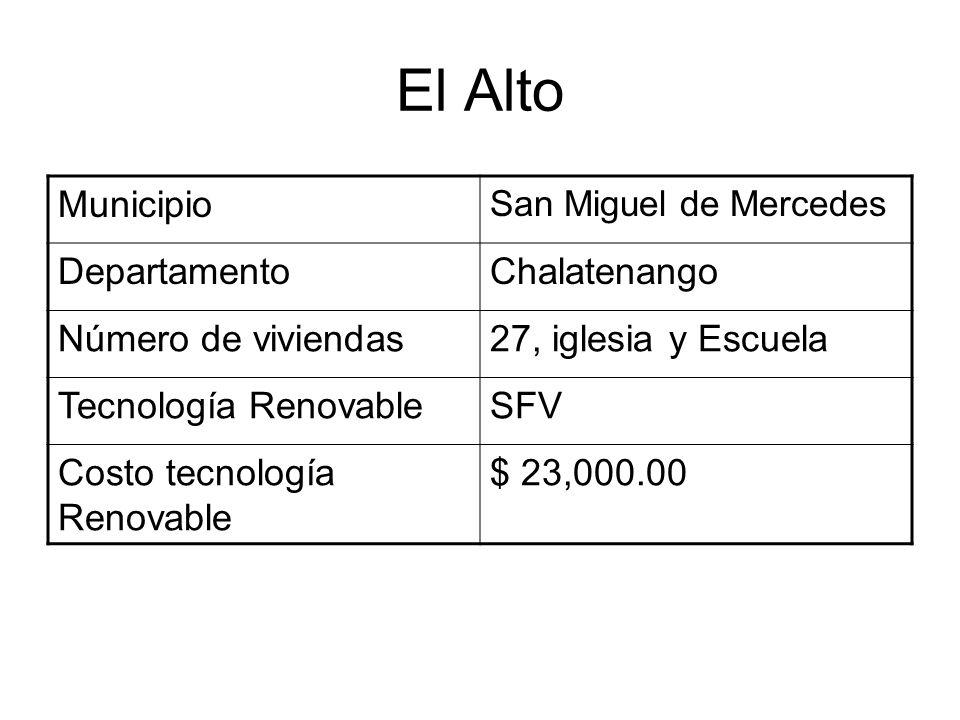 El Alto Municipio San Miguel de Mercedes DepartamentoChalatenango Número de viviendas27, iglesia y Escuela Tecnología RenovableSFV Costo tecnología Renovable $ 23,000.00