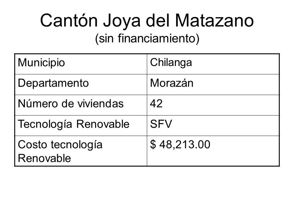 Cantón Joya del Matazano (sin financiamiento) Municipio Chilanga DepartamentoMorazán Número de viviendas42 Tecnología RenovableSFV Costo tecnología Renovable $ 48,213.00