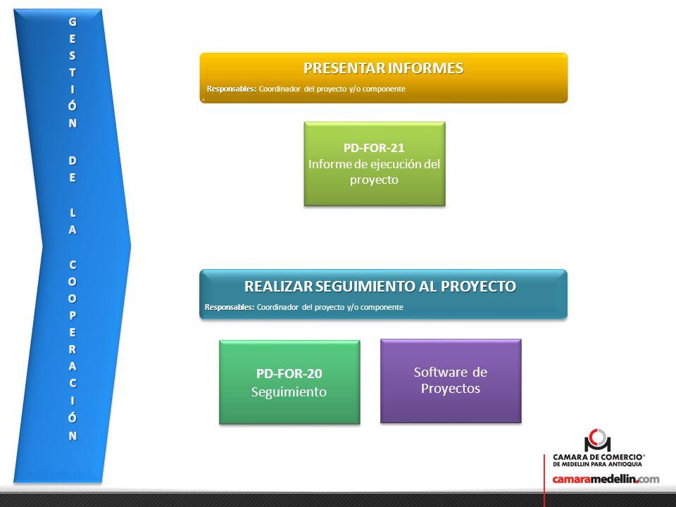 REALIZAR SEGUIMIENTO AL PROYECTO Responsables: Responsables: Coordinador del proyecto y/o componente REALIZAR SEGUIMIENTO AL PROYECTO Responsables: Responsables: Coordinador del proyecto y/o componente PRESENTAR INFORMES Responsables: Responsables: Coordinador del proyecto y/o componente PD-FOR-21 Informe de ejecución del proyecto PD-FOR-20 Seguimiento Software de Proyectos