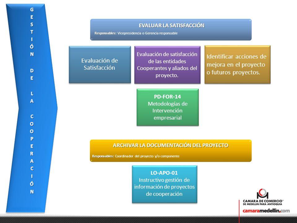 EVALUAR LA SATISFACCIÓN Responsables: Responsables: Vicepresidencia o Gerencia responsable PD-FOR-14 Metodologías de Intervención empresarial ARCHIVAR LA DOCUMENTACIÓN DEL PROYECTO Responsables: Responsables: Coordinador del proyecto y/o componente LO-APO-01 Instructivo gestión de información de proyectos de cooperación Evaluación de Satisfacción Evaluación de satisfacción de las entidades Cooperantes y aliados del proyecto.