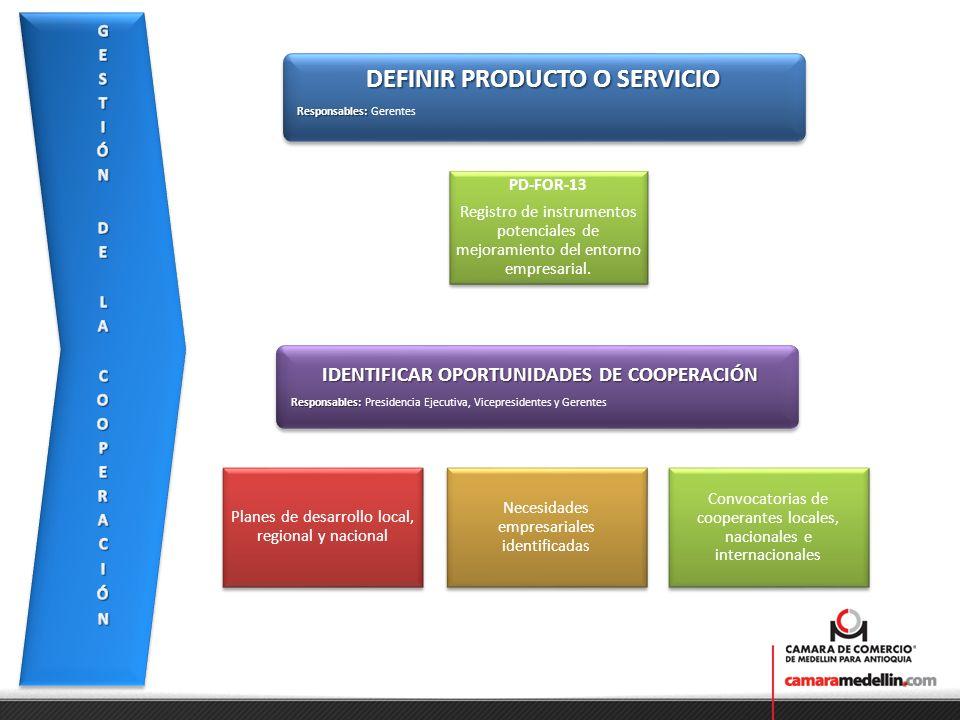 DEFINIR PRODUCTO O SERVICIO Responsables: Responsables: Gerentes DEFINIR PRODUCTO O SERVICIO Responsables: Responsables: Gerentes PD-FOR-13 Registro de instrumentos potenciales de mejoramiento del entorno empresarial.