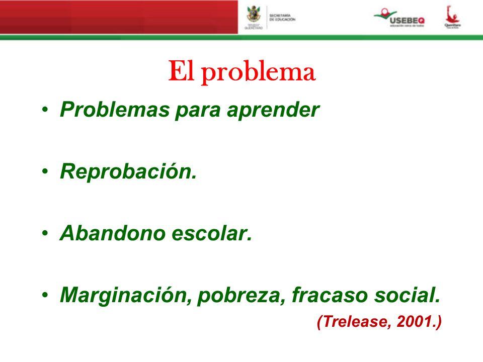El problema Problemas para aprender Reprobación. Abandono escolar. Marginación, pobreza, fracaso social. (Trelease, 2001.)