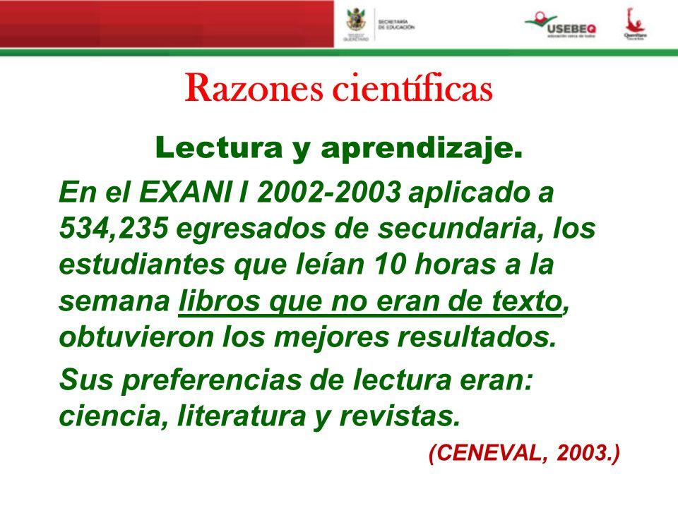 Razones científicas Lectura y aprendizaje. En el EXANI I 2002-2003 aplicado a 534,235 egresados de secundaria, los estudiantes que leían 10 horas a la