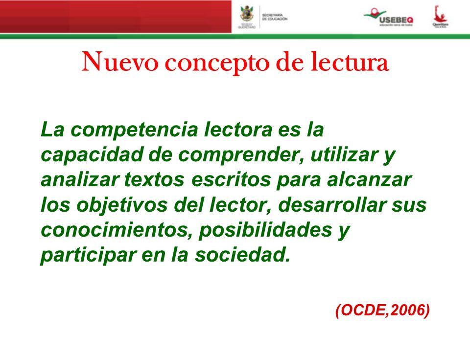 Proyecto de Lectura 10.Utilizar los libros en el desarrollo de los programas de estudio.