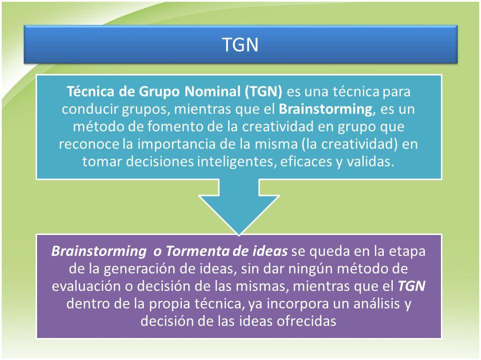 INCONVENIENTES TRABAJO EN GRUPO Las normas de procedimiento del grupo pueden inhibir el funcionamiento correcto del mismo.