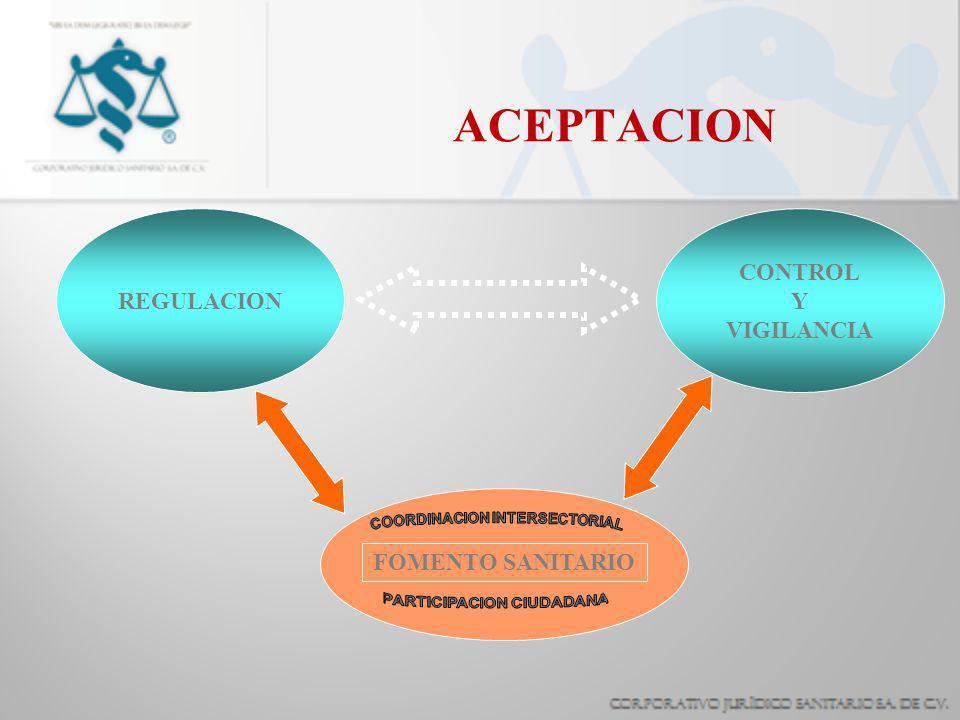 ACEPTACION CONTROL Y VIGILANCIA REGULACION FOMENTO SANITARIO