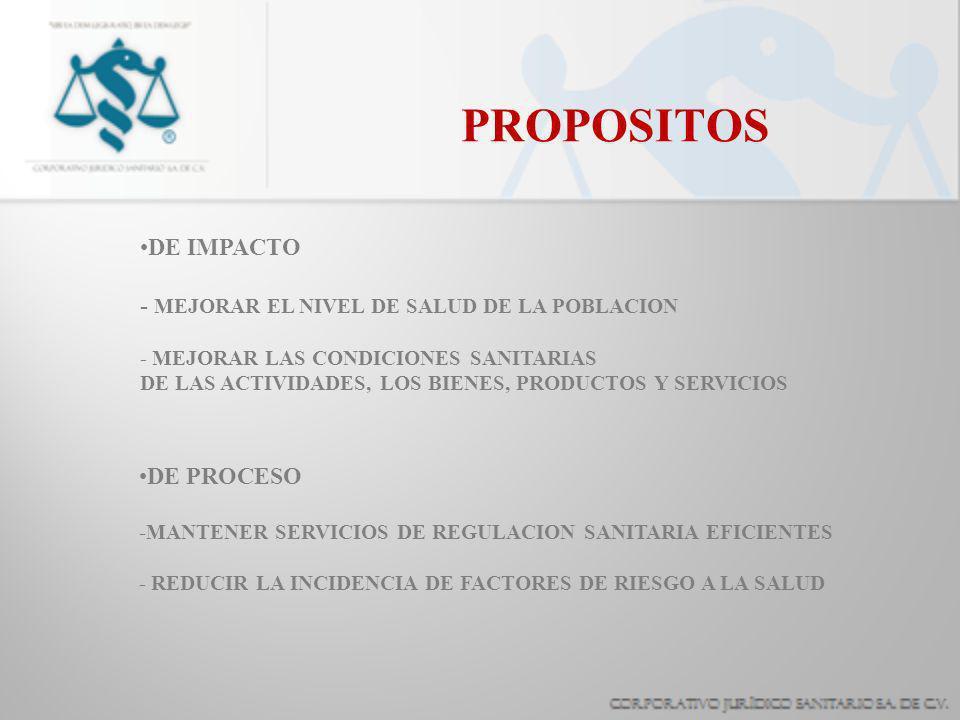 PROPOSITOS DE IMPACTO - MEJORAR EL NIVEL DE SALUD DE LA POBLACION - MEJORAR LAS CONDICIONES SANITARIAS DE LAS ACTIVIDADES, LOS BIENES, PRODUCTOS Y SERVICIOS DE PROCESO -MANTENER SERVICIOS DE REGULACION SANITARIA EFICIENTES - REDUCIR LA INCIDENCIA DE FACTORES DE RIESGO A LA SALUD