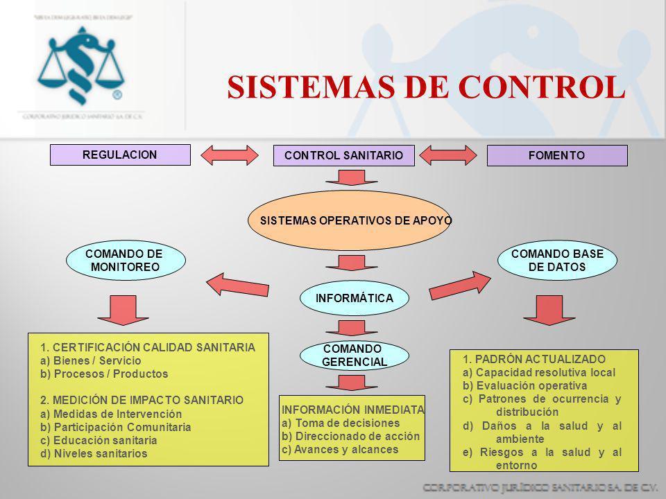 SISTEMAS DE CONTROL REGULACION 1. CERTIFICACIÓN CALIDAD SANITARIA a) Bienes / Servicio b) Procesos / Productos 2. MEDICIÓN DE IMPACTO SANITARIO a) Med