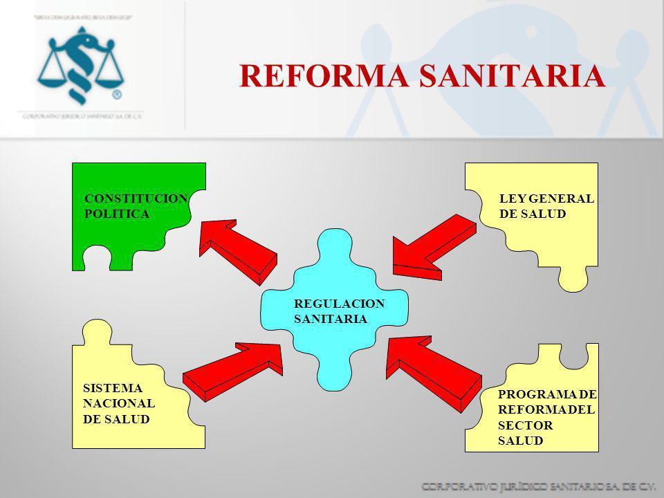 REFORMA SANITARIA REGULACION SANITARIA CONSTITUCION POLITICA LEY GENERAL DE SALUD SISTEMA NACIONAL DE SALUD PROGRAMA DE REFORMA DEL SECTOR SALUD