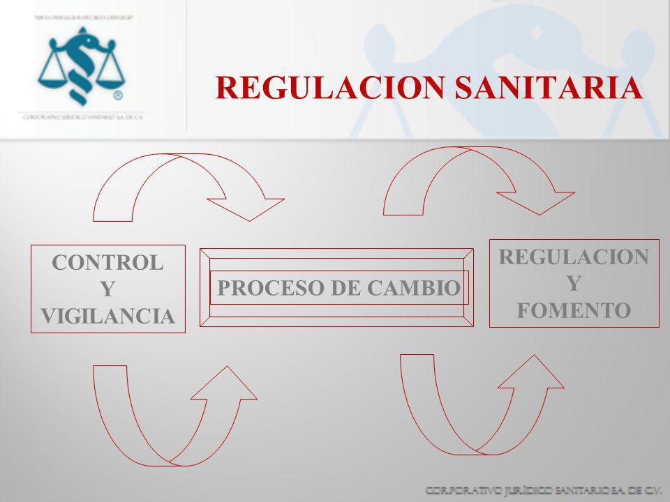 REGULACION SANITARIA PROCESO DE CAMBIO CONTROL Y VIGILANCIA REGULACION Y FOMENTO