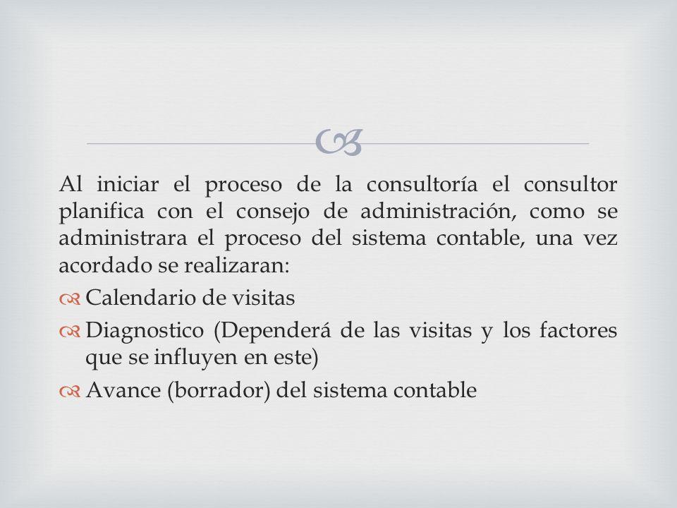 Al iniciar el proceso de la consultoría el consultor planifica con el consejo de administración, como se administrara el proceso del sistema contable, una vez acordado se realizaran: Calendario de visitas Diagnostico (Dependerá de las visitas y los factores que se influyen en este) Avance (borrador) del sistema contable