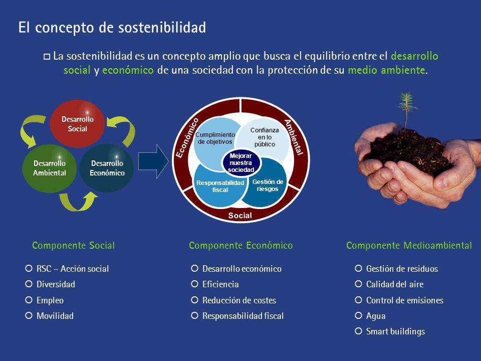 La sostenibilidad es un concepto amplio que busca el equilibrio entre el desarrollo social y económico de una sociedad con la protección de su medio a