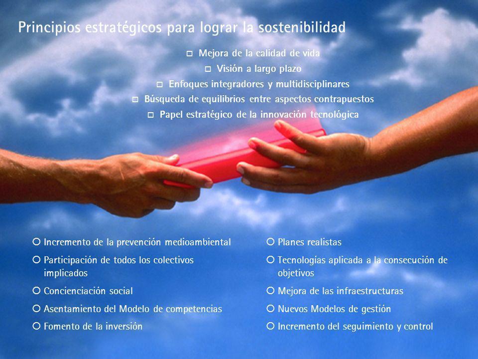 Incremento de la prevención medioambiental Participación de todos los colectivos implicados Concienciación social Asentamiento del Modelo de competenc