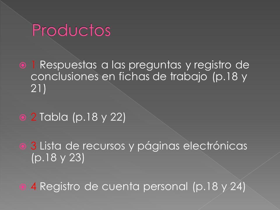 1 Respuestas a las preguntas y registro de conclusiones en fichas de trabajo (p.18 y 21) 2 Tabla (p.18 y 22) 3 Lista de recursos y páginas electrónicas (p.18 y 23) 4 Registro de cuenta personal (p.18 y 24)