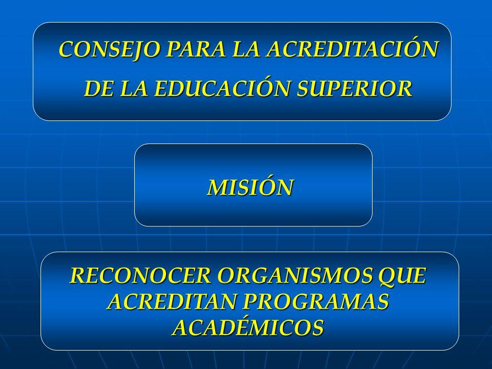 CONSEJO PARA LA ACREDITACIÓN DE LA EDUCACIÓN SUPERIOR MISIÓN RECONOCER ORGANISMOS QUE ACREDITAN PROGRAMAS ACADÉMICOS