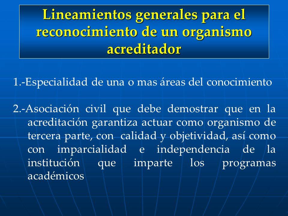 Lineamientos generales para el reconocimiento de un organismo acreditador 1.-Especialidad de una o mas áreas del conocimiento 2.-Asociación civil que
