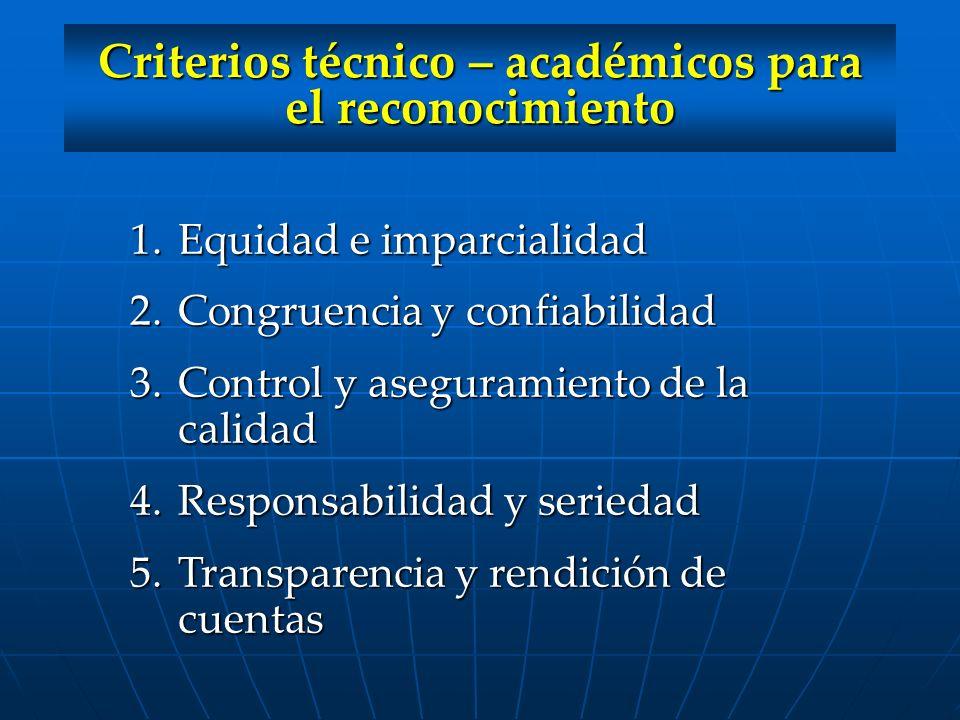 1.Equidad e imparcialidad 2.Congruencia y confiabilidad 3.Control y aseguramiento de la calidad 4.Responsabilidad y seriedad 5.Transparencia y rendici