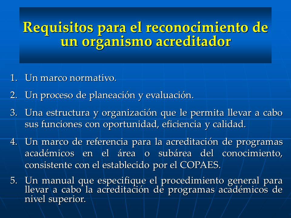 1.Un marco normativo. 2.Un proceso de planeación y evaluación. 3.Una estructura y organización que le permita llevar a cabo sus funciones con oportuni