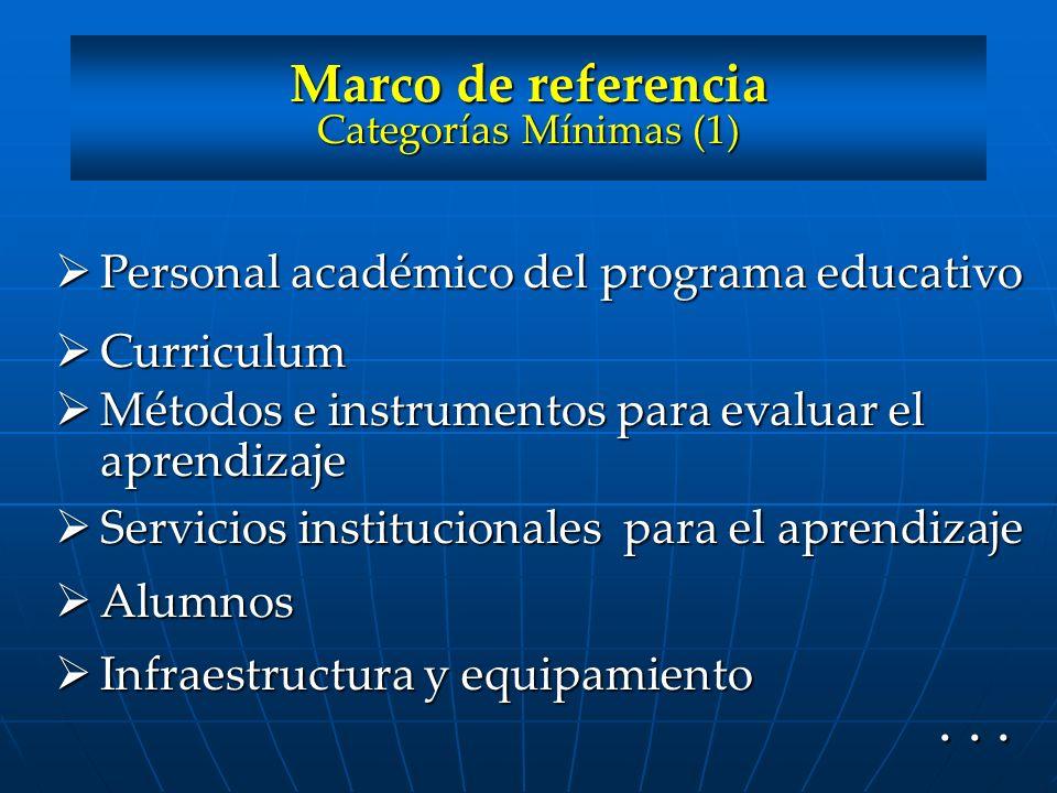 MARCO DE REFERENCIA Personal académico del programa educativo Personal académico del programa educativo Curriculum Curriculum Métodos e instrumentos p