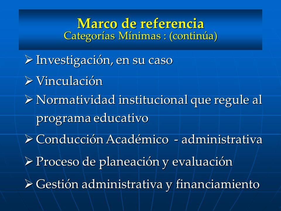 Investigación, en su caso Investigación, en su caso Vinculación Vinculación Normatividad institucional que regule al programa educativo Normatividad i
