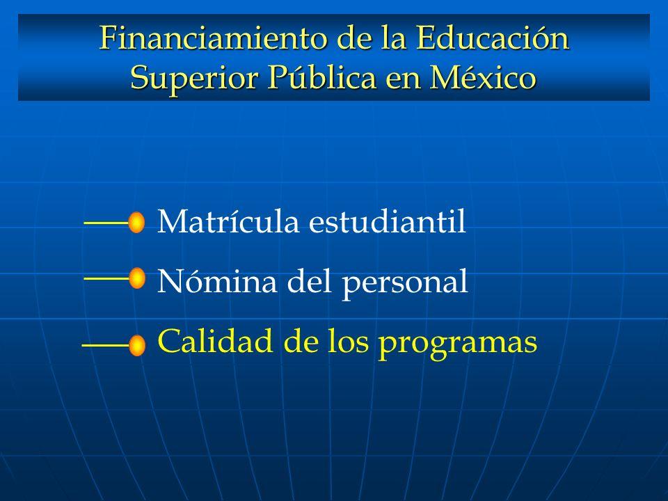 Financiamiento de la Educación Superior Pública en México Matrícula estudiantil Nómina del personal Calidad de los programas